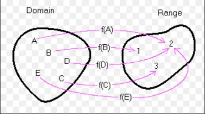 mapping-2bdomain-2brange7.png